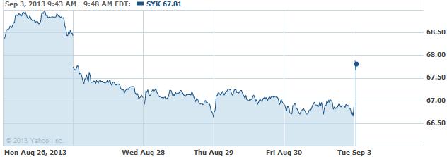 SYK-20130903