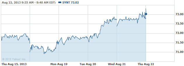 SYNT-20130822