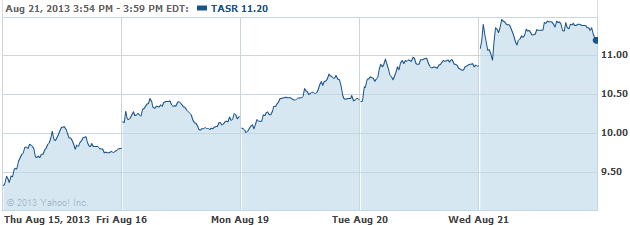 TASR-20130822