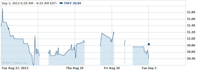 THFF-20130903