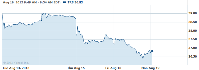 TRS-20130819
