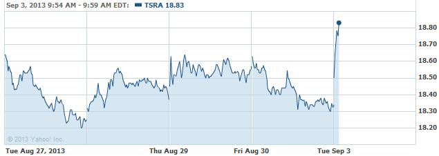 TSRA-20130903