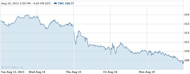 TWC-20130819