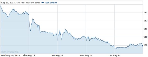 TWC-20130820