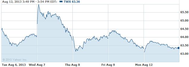TWX-08132013