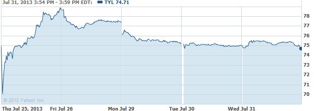 TYL-20130801