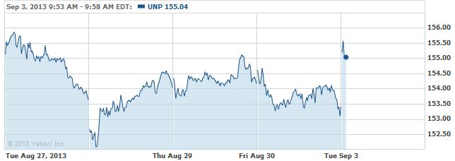 UNP-20130903