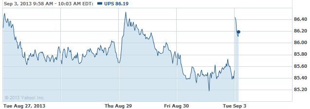 UPS-20130903