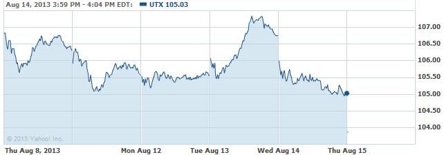 UTX-20130815