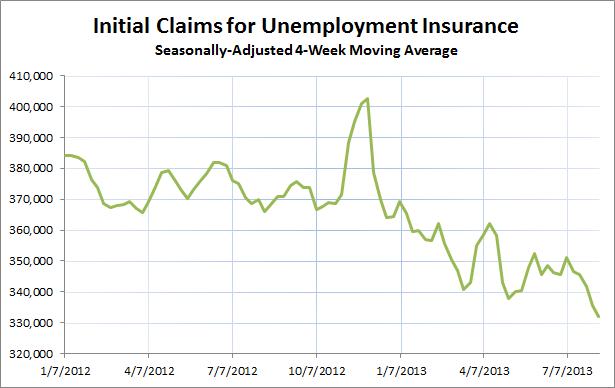 Unemployment Claims 8.10.13
