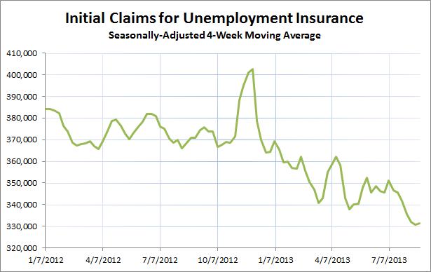 Unemployment Claims 8.24.13