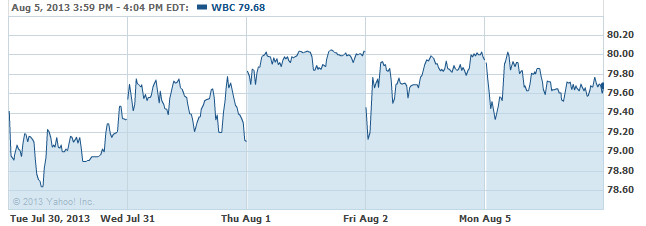 WBC-08062013