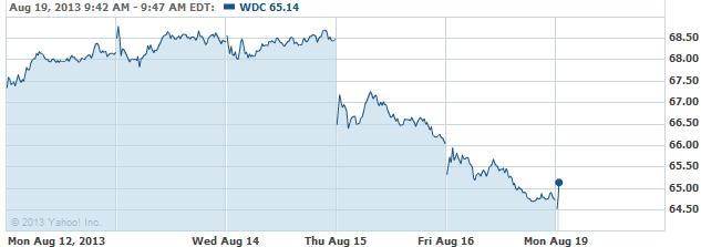 WDC-20130819