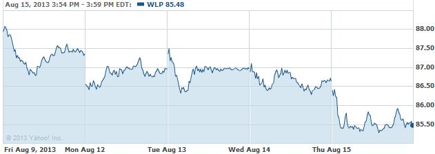 WLP-20130816