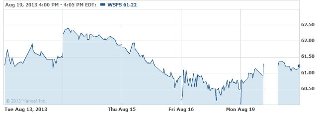 WSFS-20130820