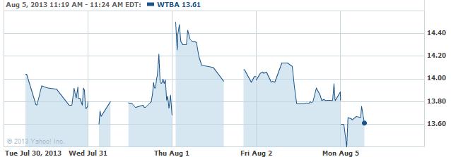 WTBAa-08052013