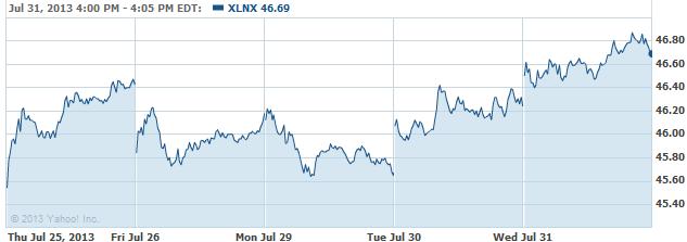 XLNX-20130801