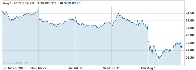 XOMM-20130801