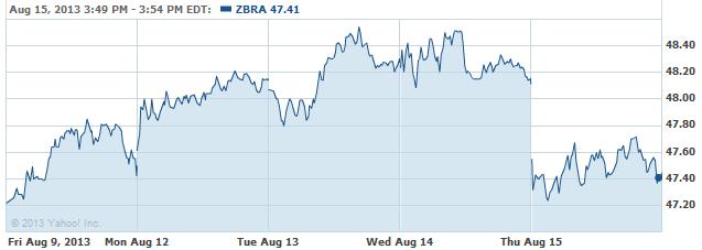ZBRA-20130816