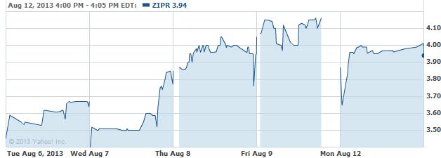 ZIPR-08132013