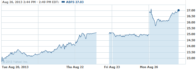 abfs-20130826