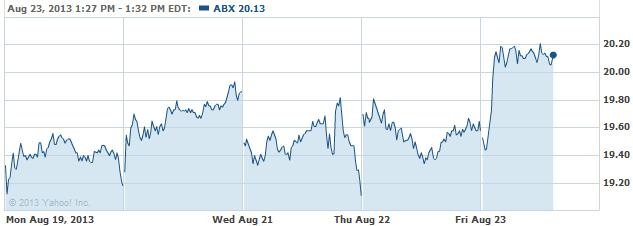 abx-20130823