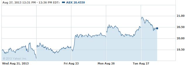 abx-20130827