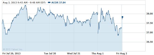 acor-20130802