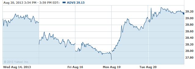 advs-20130821