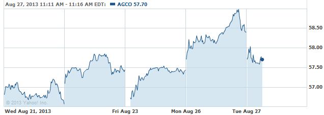 agco-20130827