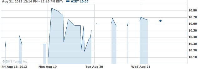 airt-20130821