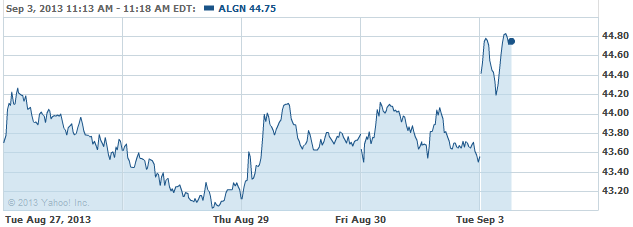 algn-20130903