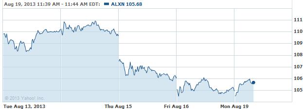 alxn-20130819