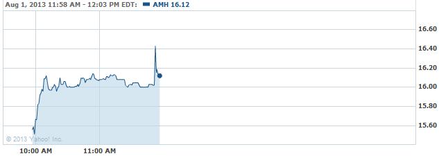 amh-20130801