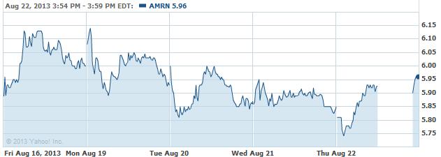 amrn-20130823