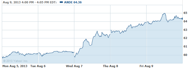 ande-08122013