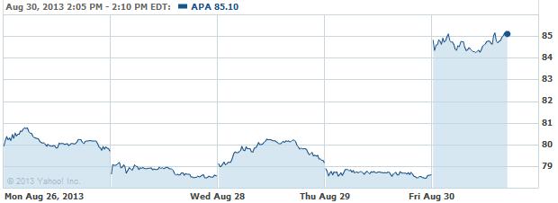 apaa-20130830