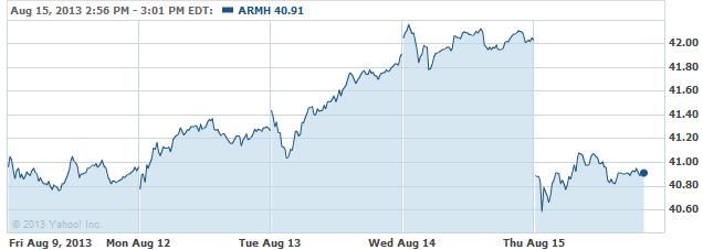 armh-20130815