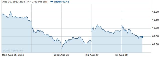 armh-20130830