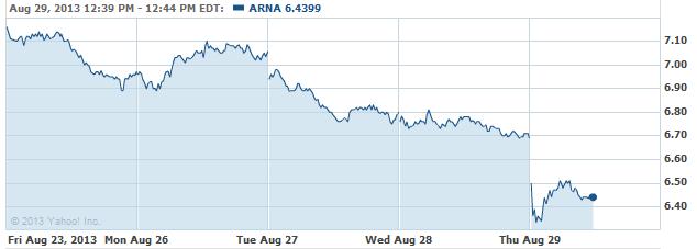 arna-20130829