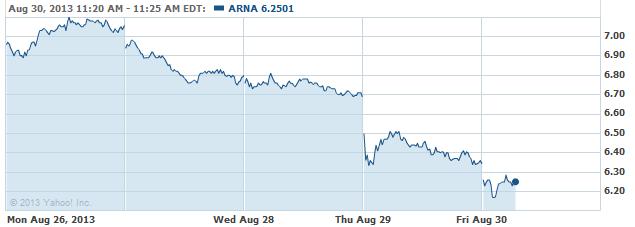 arna-20130830