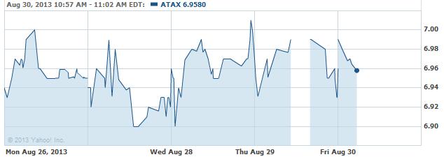 atax-20130830