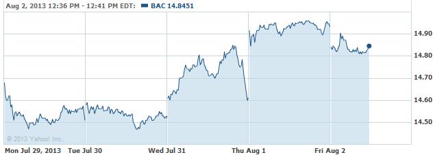 bac-20130802