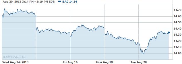 bacc-20130820