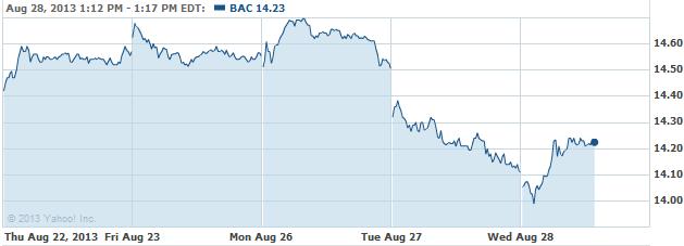 bacc-20130828