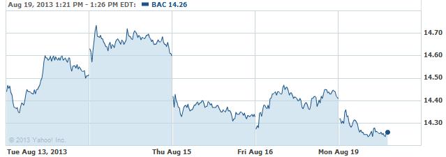 baccc-20130819