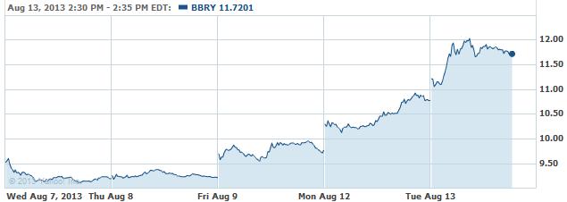 bbrryy-08132013