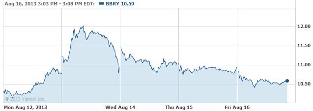 bbryy-20130816