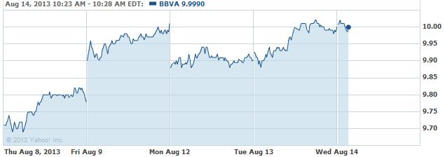 bbva-08142013