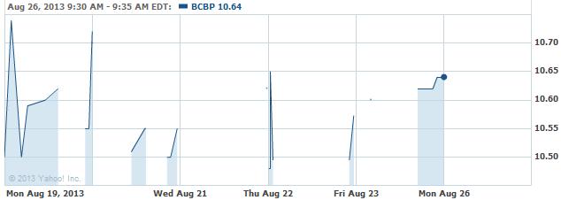 bcbp-20130826